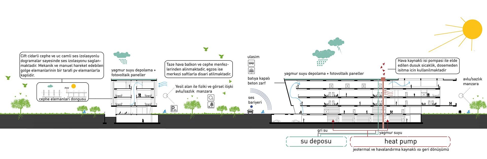 diyagram 3